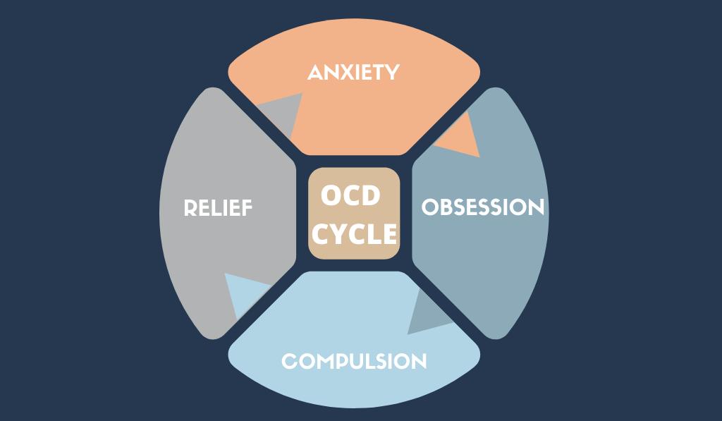 KD Holmes, LPC and OCD